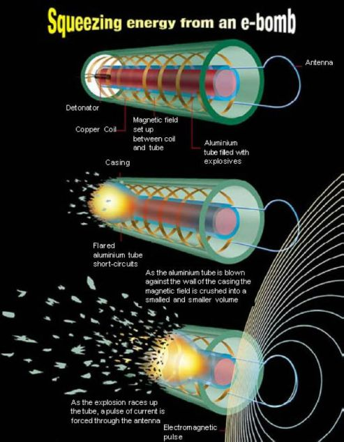 Electromagnetic-Weapons-4