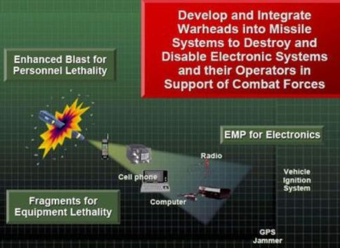 Electromagnetic-Weapons-7