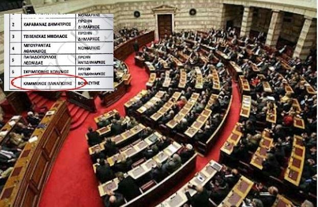 lista-politikon